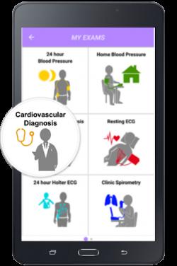 CardiovascularDiagnosis
