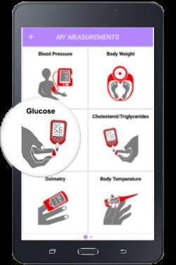 MyGlucose