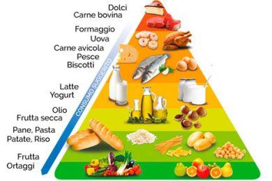 """Us News & World Report"" premia la dieta mediterranea"